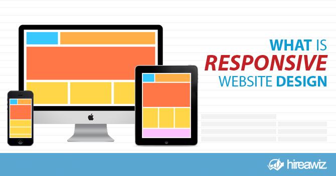 What is Responsive Website Design