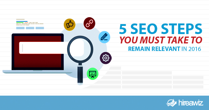 5 SEO Steps You Must Take to Remain Relevant in 2015