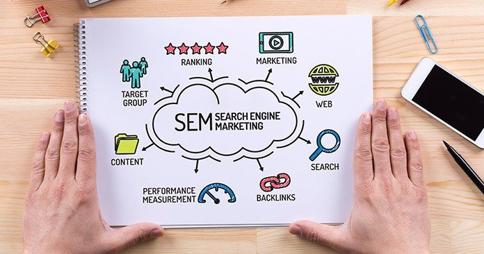 Schema Markup: Boost Your SEO by Using Structured Data