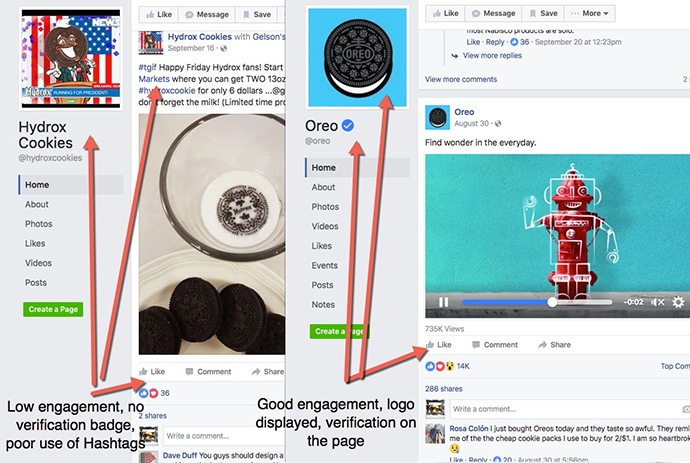 Good and Bad Social Media: Oreo vs. Hydrox