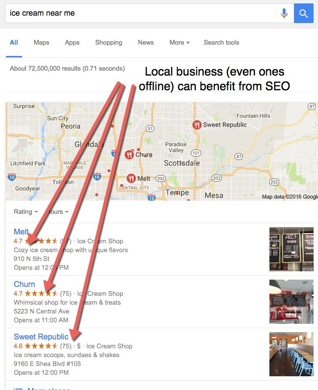 Offline Businesses Benefit from SEO